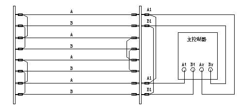 《本市安防工程用高压电子脉冲式探测器基本技术要求》 3.2.1.